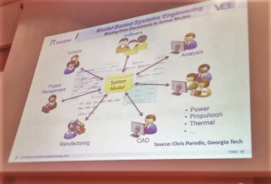 2012-11-19_SystemLifecycleManagement_MBSE-PLM-Future-Tagung